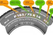Cách đọc thông số trên lốp xe ôtô Suzuki
