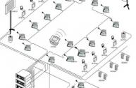 Hệ thống âm thanh thông báo cho bệnh viện, trung tâm thương mại