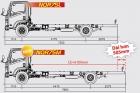 Xe tải 5,5 tấn Isuzu NQR75M