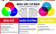 [Infographic] Tâm lý học về màu sắc - Ý nghĩa của màu sắc trong cuộc sống