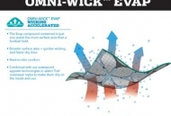 Omni-Wick EVAP ULTRA-HIGH PERFORMANCE WICKING FABRIC