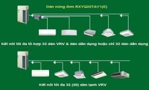 Dàn nóng 2 chiều điều hòa trung tâm Daikin VRV IV RXYQ20TAY1(E) 20HP