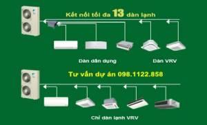 Dàn nóng 2 chiều điều hòa trung tâm Daikin VRV IV S RXYMQ8AY1 8HP