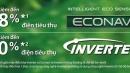 Hoạt động của điều hòa Inverter Econavi