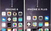 Hướng dẫn toàn tập về cách sử dụng cơ bản của phím Home trên iPhone và iPad