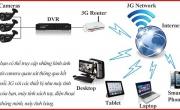 Camera quan sát thông qua mạng 3G