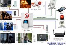 Giới thiệu tổng quan về hệ thống báo động chống trộm