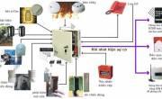 Hướng dẫn thực hiện thủ tục cấp chứng chỉ hành nghề tư vấn về phòng cháy và chữa cháy
