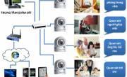 Hệ thống camera giám sát gia đình