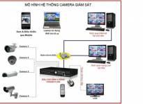 Lắp Đặt Camera Khuyến Mại Đầu Ghi Hình