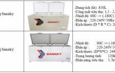Dịch vụ cho thuê tủ đông , tủ mát chất lượng cao