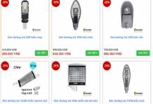 Lý giải nguyên nhân giá đèn led đường phố luôn biến động và lưu ý khi mua