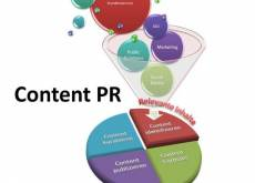 Viết bài PR cho doanh nghiệp uy tín, hiệu quả