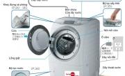 Lắp đặt và sử dụng máy giặt nội địa nhật (Phần 1)