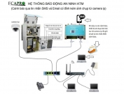 Hệ thống báo động an ninh cây ATM ngân hàng