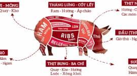 Phân biệt tên gọi các loại thịt heo để chuẩn bị cho các món ăn dịp Tết Kỷ Hợi 2019