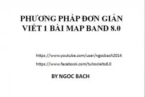 SLIDE BÀI GIẢNG WRITING_NGOC BACH (UPDATE 05/11/2014)