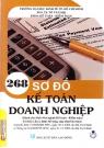 268 sơ đồ kế toán doanh nghiệp