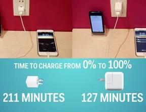 Nếu chỉ có 5 phút để sạc cho Iphone, bạn sẽ làm gì để có nhi