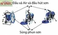 Tim-hieu-ve-sung-phun-