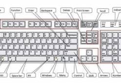 phím tắt bàn phím cực tiện lợi