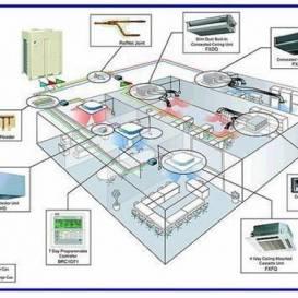 Thiết kế hệ thống M&E