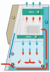 Tủ an toàn sinh học cấp 2 NB-604W120
