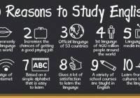 Tầm quan trọng của tiếng Anh