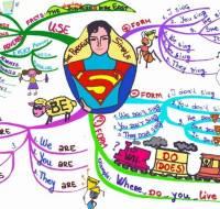 Supersmartlearning
