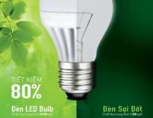 Tương lai cho đèn LED...