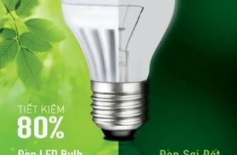 Tương lai cho đèn LED