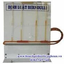 Bo-TN-Dinh-Luat-Bec-nu-li
