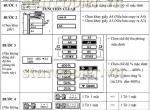 Hướng dẫn sử dụng máy photocopy Toshiba