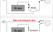 CẤU TẠO BỘ LƯU ĐIỆN UPS AR265U VÀ ỨNG DỤNG (Phần 1)