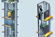 Những bộ phận chính của thang máy