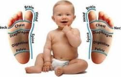 Hướng dẫn sử dụng tinh dầu tràm trị ho cho trẻ sơ sinh
