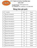 Bảng giá puly