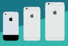 Sự thay đổi của các thế hệ iPhone từ trước đến nay